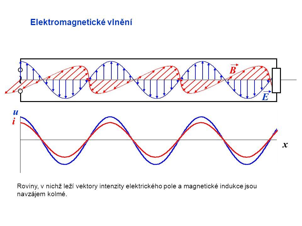Elektromagnetické vlnění ~ u x Roviny, v nichž leží vektory intenzity elektrického pole a magnetické indukce jsou navzájem kolmé. i B E