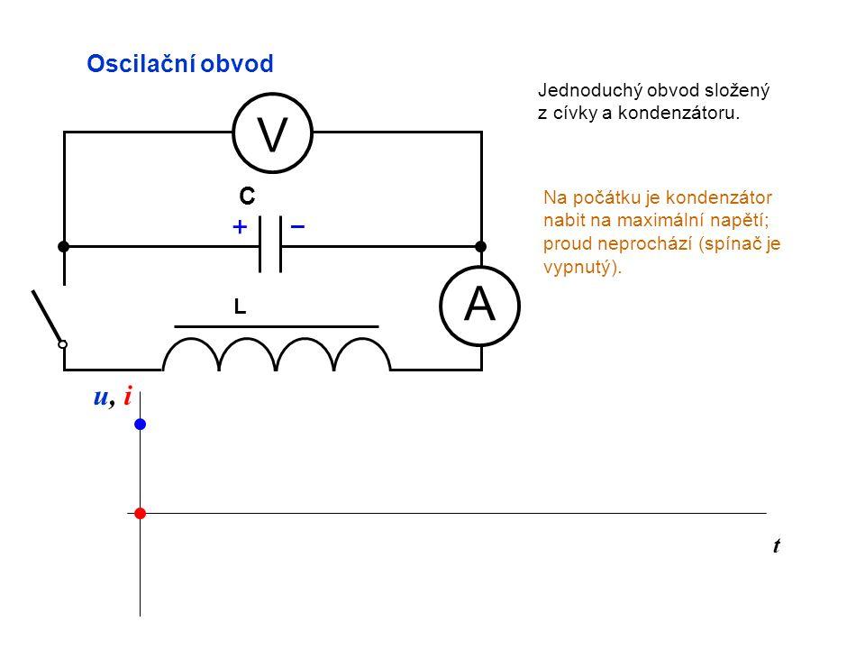 t Oscilační obvod A V L C Jednoduchý obvod složený z cívky a kondenzátoru. u, iu, i Na počátku je kondenzátor nabit na maximální napětí; proud neproch