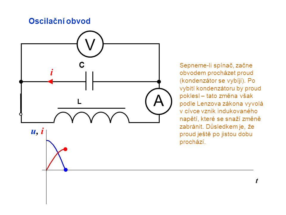 t Oscilační obvod A V L C u, iu, i Sepneme-li spínač, začne obvodem procházet proud (kondenzátor se vybíjí). Po vybití kondenzátoru by proud poklesl –