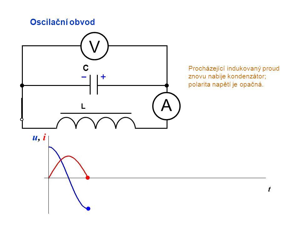t Oscilační obvod A V L C u, iu, i Procházející indukovaný proud znovu nabije kondenzátor; polarita napětí je opačná. + –