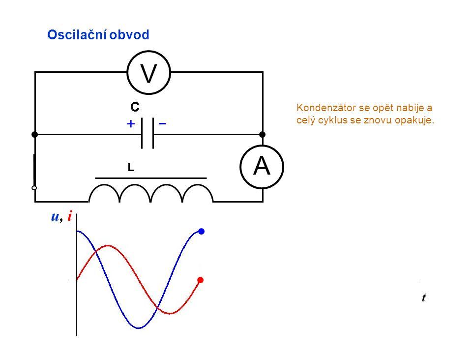 t Oscilační obvod A V L C u, iu, i Kondenzátor se opět nabije a celý cyklus se znovu opakuje. + –