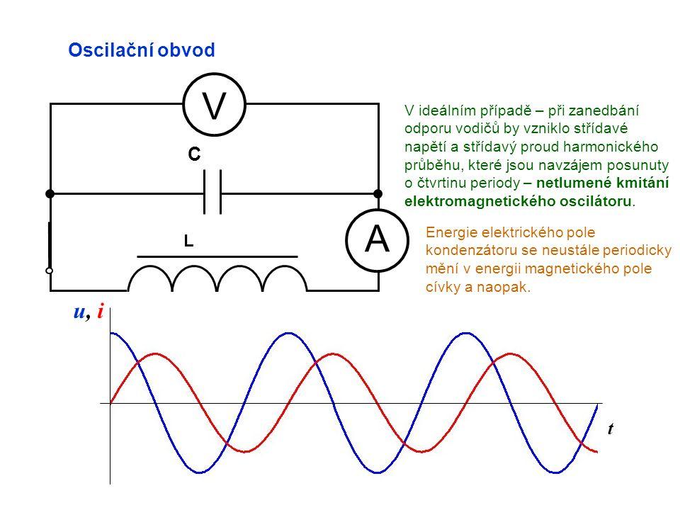 t Oscilační obvod A V L C u, iu, i V ideálním případě – při zanedbání odporu vodičů by vzniklo střídavé napětí a střídavý proud harmonického průběhu,