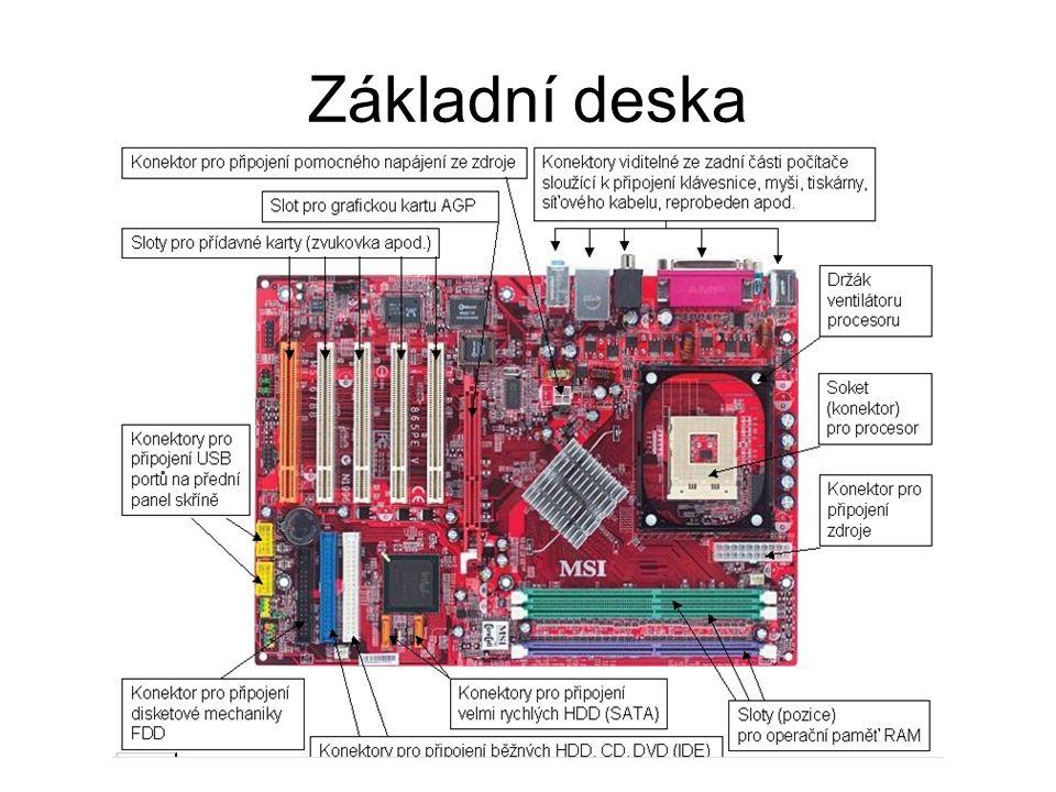 Sběrnice Je součástí základní desky, je to svazek vodičů, kterými proudí informace, řídící signály nebo adresy mezi jednotlivými komponentami počítače.