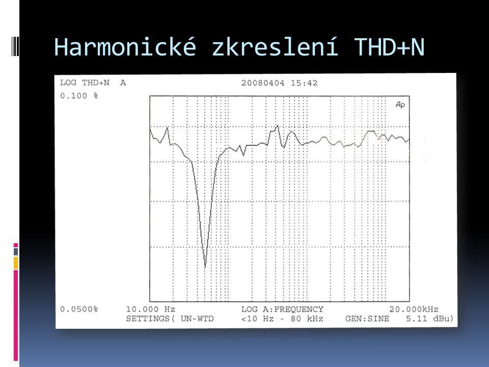 Harmonické zkreslení THD+N