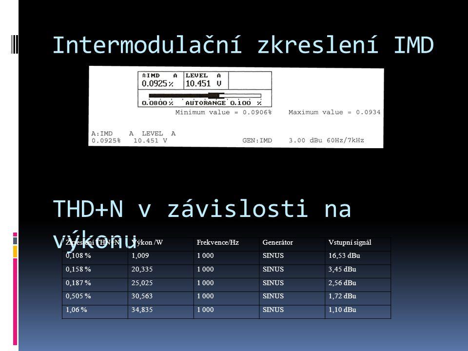 Intermodulační zkreslení IMD THD+N v závislosti na výkonu Zkreslení THN+NVýkon /WFrekvence/HzGenerátorVstupní signál 0,108 %1,0091 000SINUS16,53 dBu 0,158 %20,3351 000SINUS3,45 dBu 0,187 %25,0251 000SINUS2,56 dBu 0,505 %30,5631 000SINUS1,72 dBu 1,06 %34,8351 000SINUS1,10 dBu