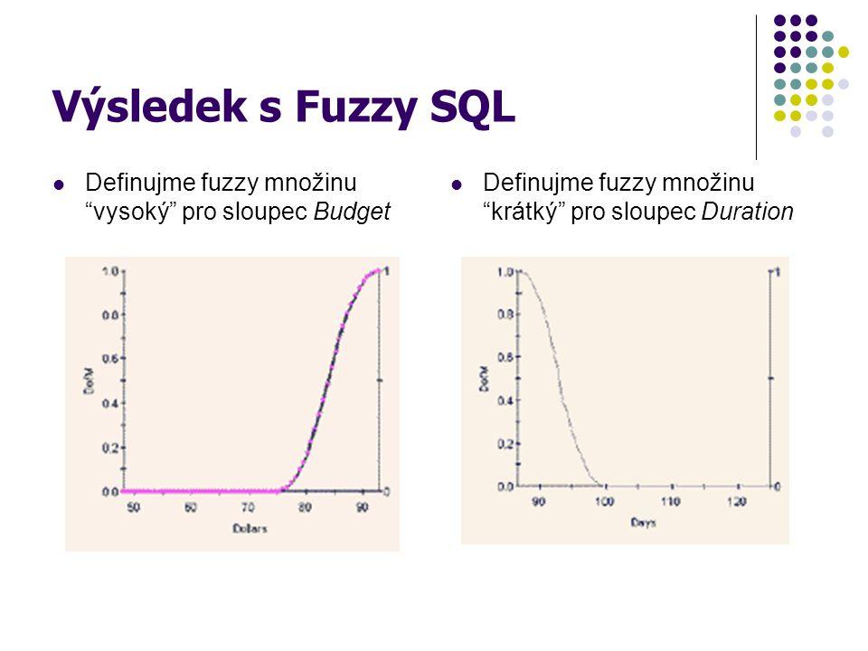 """Výsledek s Fuzzy SQL Definujme fuzzy množinu """"vysoký"""" pro sloupec Budget Definujme fuzzy množinu """"krátký"""" pro sloupec Duration"""