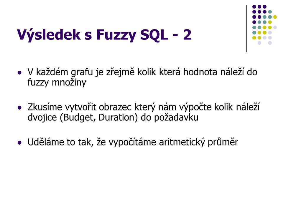 Výsledek s Fuzzy SQL - 2 V každém grafu je zřejmě kolik která hodnota náleží do fuzzy množiny Zkusíme vytvořit obrazec který nám výpočte kolik náleží