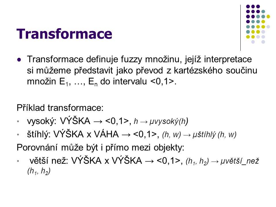Transformace Transformace definuje fuzzy množinu, jejíž interpretace si můžeme představit jako převod z kartézského součinu množin E 1, …, E n do inte
