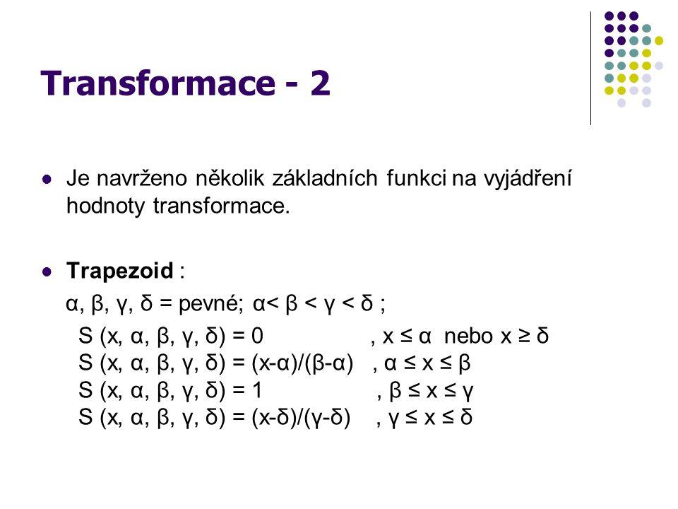 Transformace - 2 Je navrženo několik základních funkci na vyjádření hodnoty transformace. Trapezoid : α, β, γ, δ = pevné; α< β < γ < δ ; S (x, α, β, γ