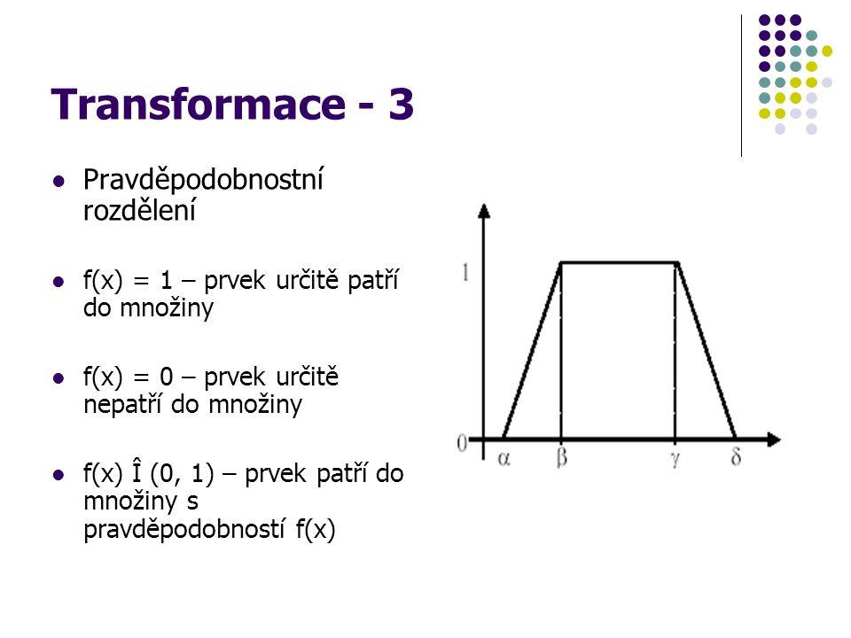 Transformace - 3 Pravděpodobnostní rozdělení f(x) = 1 – prvek určitě patří do množiny f(x) = 0 – prvek určitě nepatří do množiny f(x) Î (0, 1) – prvek