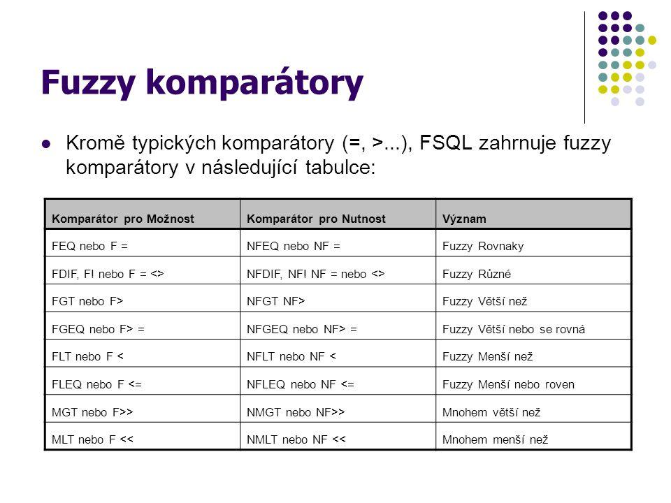 Fuzzy komparátory Kromě typických komparátory (=, >...), FSQL zahrnuje fuzzy komparátory v následující tabulce: Komparátor pro MožnostKomparátor pro N