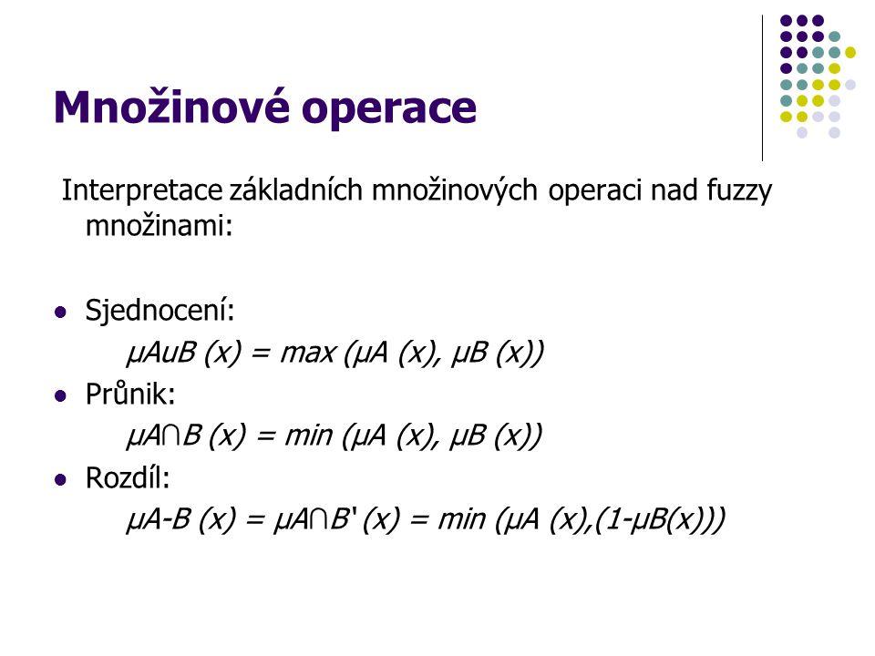 Množinové operace Interpretace základních množinových operaci nad fuzzy množinami: Sjednocení: µAuB (x) = max (µA (x), µB (x)) Průnik: µA ∩ B (x) = mi