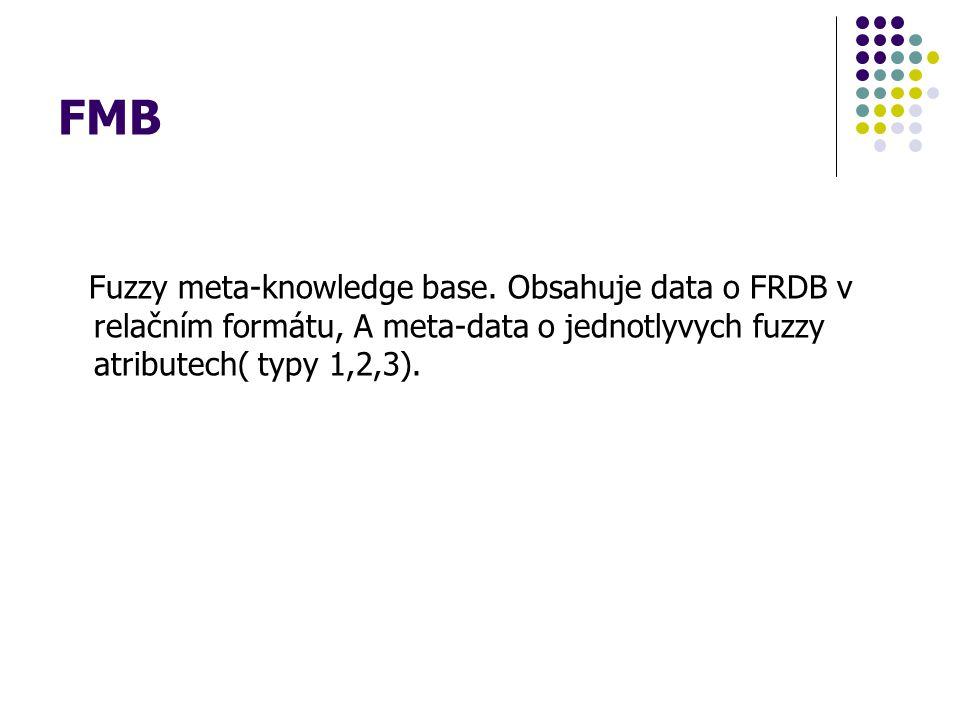FMB Fuzzy meta-knowledge base. Obsahuje data o FRDB v relačním formátu, A meta-data o jednotlyvych fuzzy atributech( typy 1,2,3).