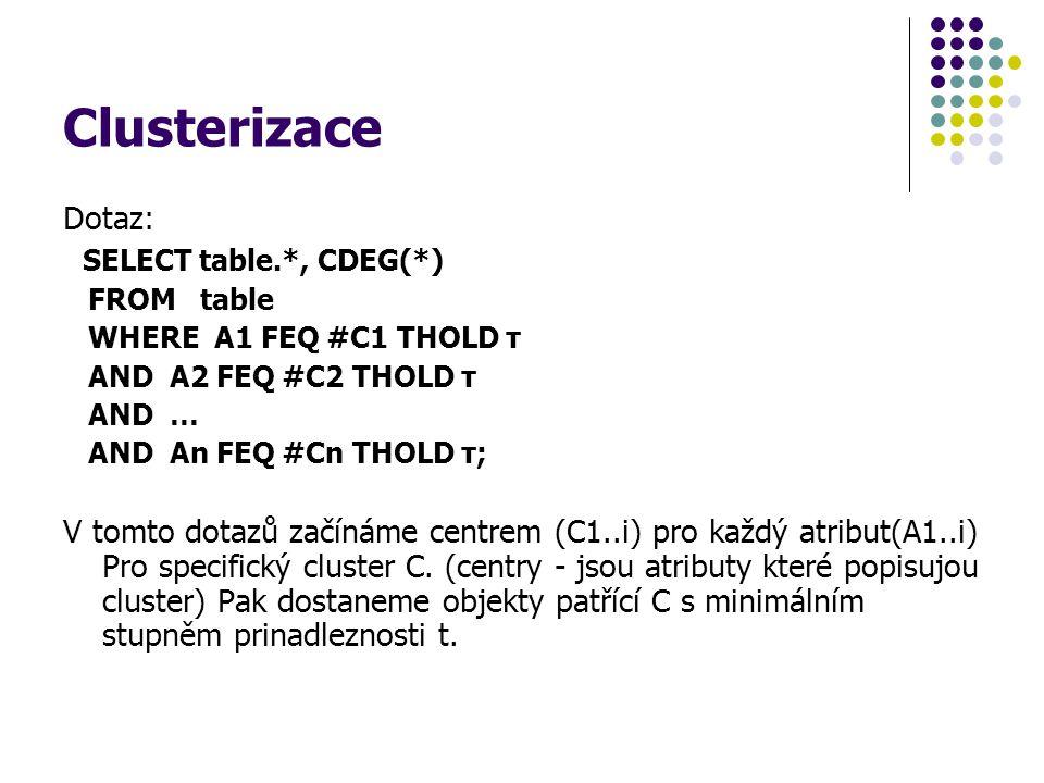 Clusterizace Dotaz: SELECT table.*, CDEG(*) FROM table WHERE A1 FEQ #C1 THOLD τ AND A2 FEQ #C2 THOLD τ AND … AND An FEQ #Cn THOLD τ; V tomto dotazů za