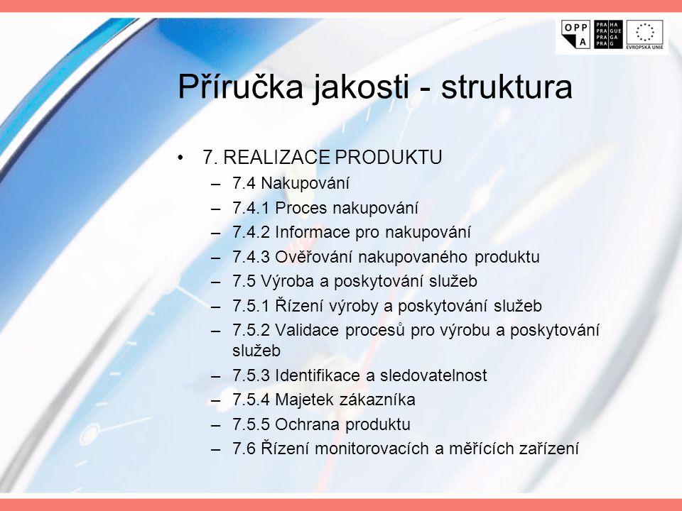 Příručka jakosti - struktura 7. REALIZACE PRODUKTU –7.4 Nakupování –7.4.1 Proces nakupování –7.4.2 Informace pro nakupování –7.4.3 Ověřování nakupovan