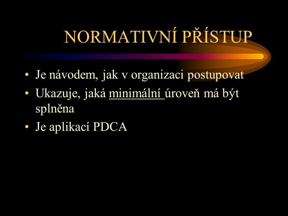 NORMATIVNÍ PŘÍSTUP Je návodem, jak v organizaci postupovat Ukazuje, jaká minimální úroveň má být splněna Je aplikací PDCA