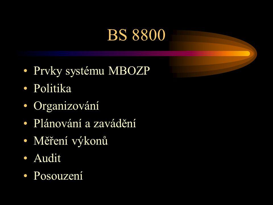 BS 8800 Prvky systému MBOZP Politika Organizování Plánování a zavádění Měření výkonů Audit Posouzení
