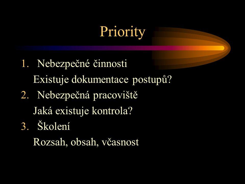 Priority 1.Nebezpečné činnosti Existuje dokumentace postupů? 2.Nebezpečná pracoviště Jaká existuje kontrola? 3.Školení Rozsah, obsah, včasnost