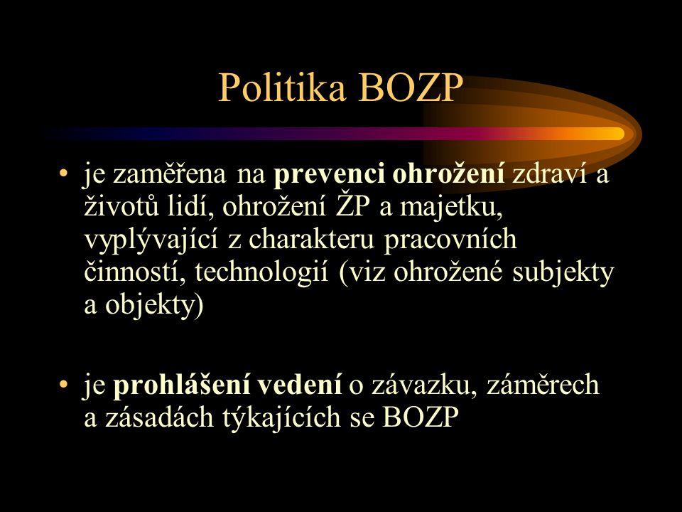 Politika BOZP je zaměřena na prevenci ohrožení zdraví a životů lidí, ohrožení ŽP a majetku, vyplývající z charakteru pracovních činností, technologií