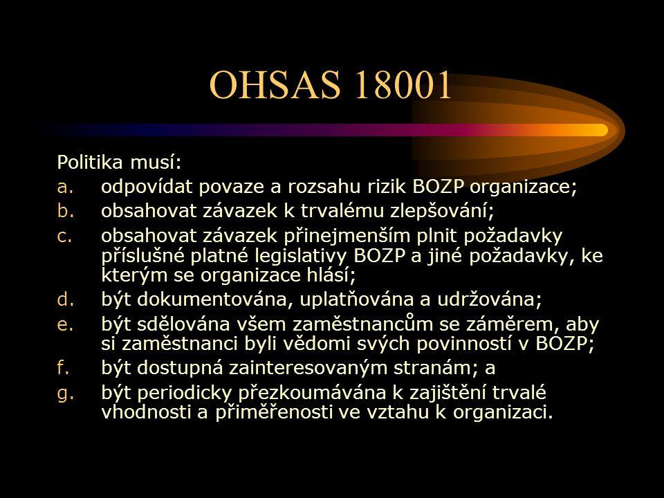 OHSAS 18001 Politika musí: a.odpovídat povaze a rozsahu rizik BOZP organizace; b.obsahovat závazek k trvalému zlepšování; c.obsahovat závazek přinejme
