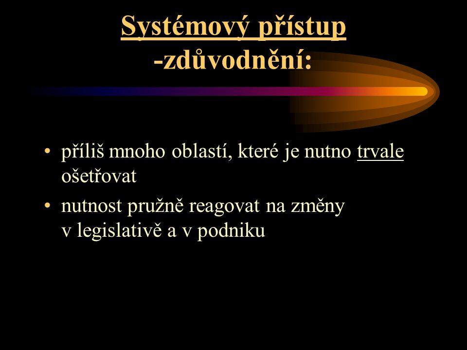 Systémový přístup -přínosy: omezení PÚ, nemocí z povolání –snížení nákladů a ztrát spojených s nehodami –tj.