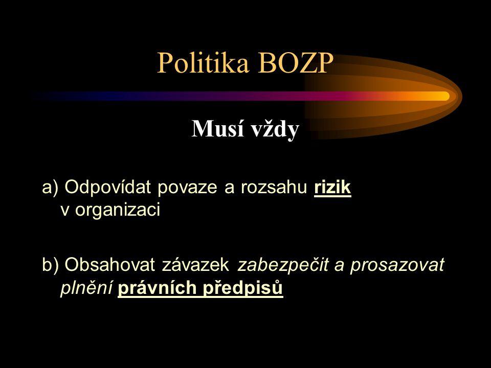 Politika BOZP Musí vždy a) Odpovídat povaze a rozsahu rizik v organizaci b) Obsahovat závazek zabezpečit a prosazovat plnění právních předpisů