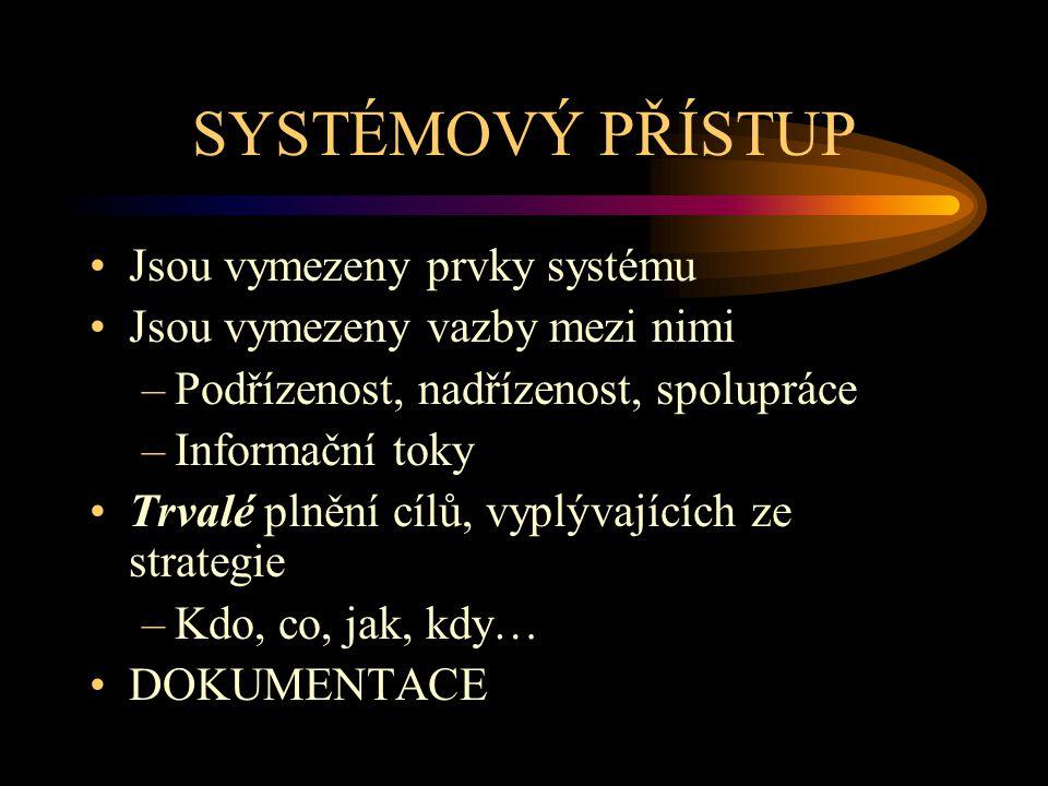 SYSTÉMOVÝ PŘÍSTUP Jsou vymezeny prvky systému Jsou vymezeny vazby mezi nimi –Podřízenost, nadřízenost, spolupráce –Informační toky Trvalé plnění cílů,