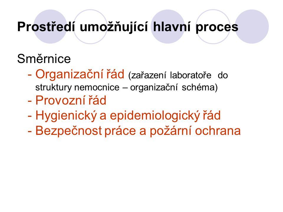 Prostředí umožňující hlavní proces Směrnice - Organizační řád (zařazení laboratoře do struktury nemocnice – organizační schéma) - Provozní řád - Hygienický a epidemiologický řád - Bezpečnost práce a požární ochrana