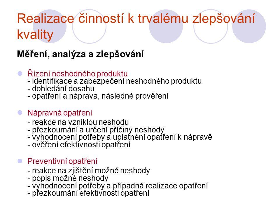 Realizace činností k trvalému zlepšování kvality Měření, analýza a zlepšování Řízení neshodného produktu - identifikace a zabezpečení neshodného produktu - dohledání dosahu - opatření a náprava, následné prověření Nápravná opatření - reakce na vzniklou neshodu - přezkoumání a určení příčiny neshody - vyhodnocení potřeby a uplatnění opatření k nápravě - ověření efektivnosti opatření Preventivní opatření - reakce na zjištění možné neshody - popis možné neshody - vyhodnocení potřeby a případná realizace opatření - přezkoumání efektivnosti opatření