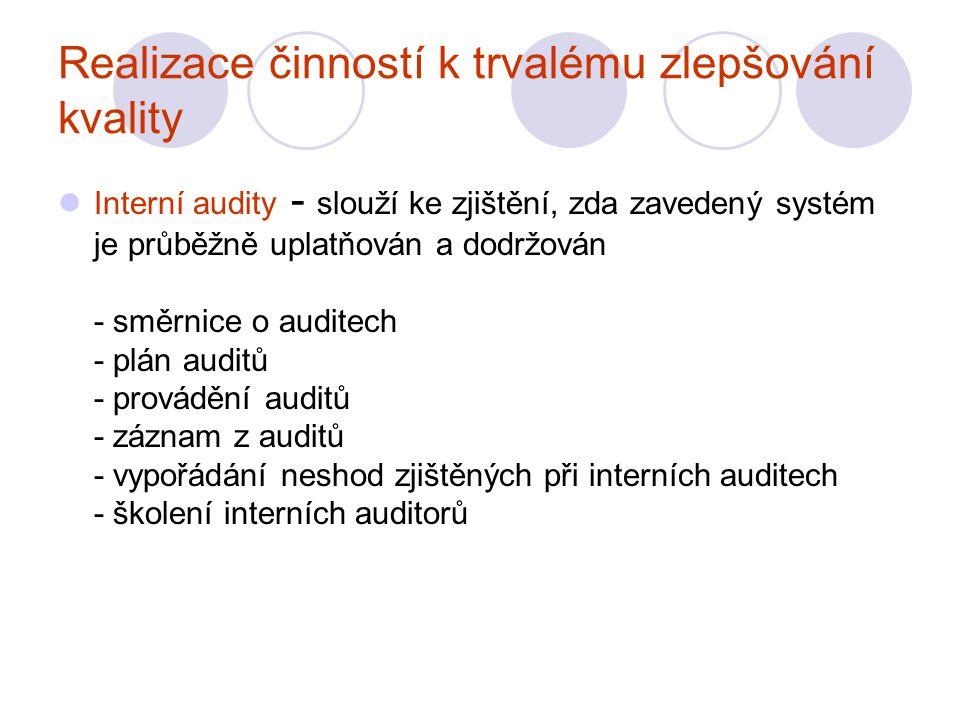 Realizace činností k trvalému zlepšování kvality Interní audity - slouží ke zjištění, zda zavedený systém je průběžně uplatňován a dodržován - směrnice o auditech - plán auditů - provádění auditů - záznam z auditů - vypořádání neshod zjištěných při interních auditech - školení interních auditorů