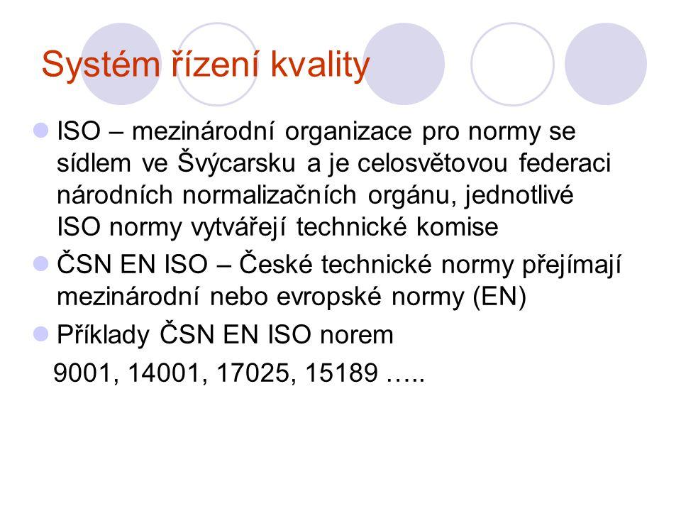 Systém řízení kvality ISO – mezinárodní organizace pro normy se sídlem ve Švýcarsku a je celosvětovou federaci národních normalizačních orgánu, jednot