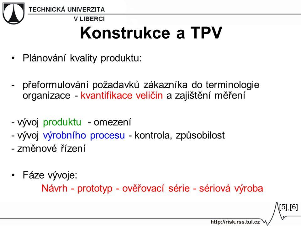 Konstrukce a TPV Plánování kvality produktu: -přeformulování požadavků zákazníka do terminologie organizace - kvantifikace veličin a zajištění měření - vývoj produktu - omezení - vývoj výrobního procesu - kontrola, způsobilost - změnové řízení Fáze vývoje: Návrh - prototyp - ověřovací série - sériová výroba [5],[6][5],[6]