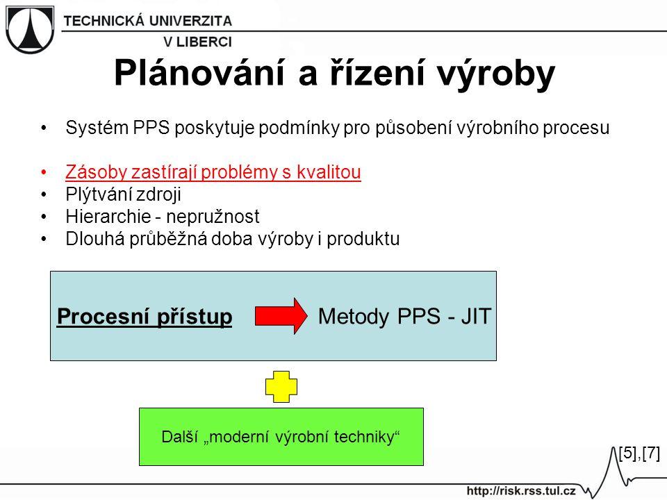 Procesní přístup Metody PPS - JIT Plánování a řízení výroby Systém PPS poskytuje podmínky pro působení výrobního procesu Zásoby zastírají problémy s k