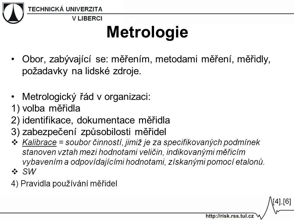Metrologie Obor, zabývající se: měřením, metodami měření, měřidly, požadavky na lidské zdroje. Metrologický řád v organizaci: 1) volba měřidla 2) iden