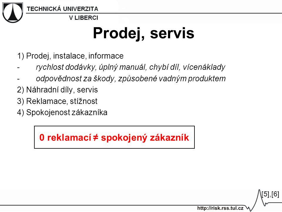 Prodej, servis 1) Prodej, instalace, informace -rychlost dodávky, úplný manuál, chybí díl, vícenáklady -odpovědnost za škody, způsobené vadným produktem 2) Náhradní díly, servis 3) Reklamace, stížnost 4) Spokojenost zákazníka 0 reklamací ≠ spokojený zákazník [5],[6][5],[6]