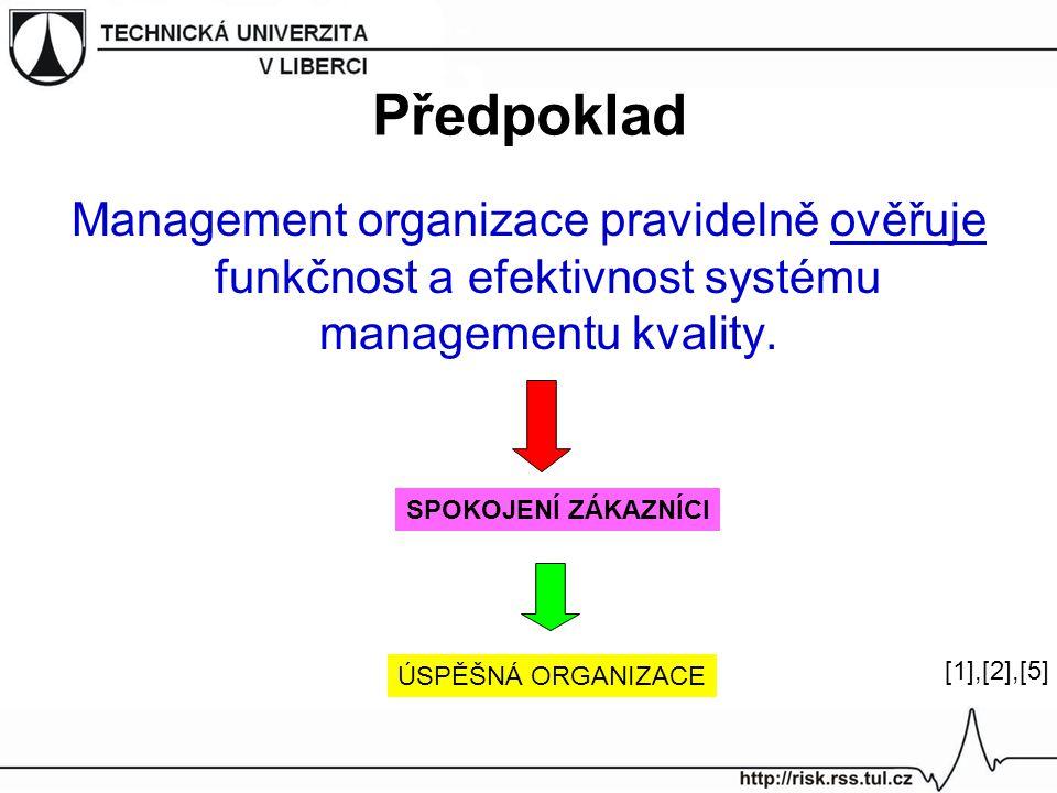 Předpoklad Management organizace pravidelně ověřuje funkčnost a efektivnost systému managementu kvality. SPOKOJENÍ ZÁKAZNÍCI ÚSPĚŠNÁ ORGANIZACE [1],[2
