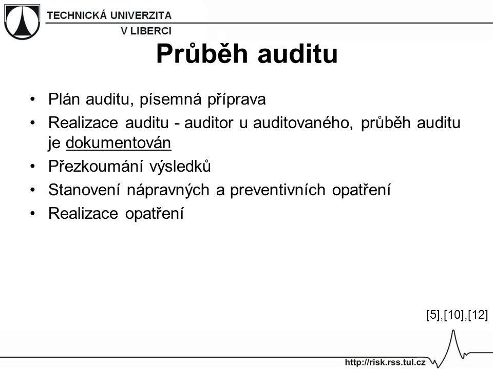 Průběh auditu Plán auditu, písemná příprava Realizace auditu - auditor u auditovaného, průběh auditu je dokumentován Přezkoumání výsledků Stanovení nápravných a preventivních opatření Realizace opatření [5],[10],[12]