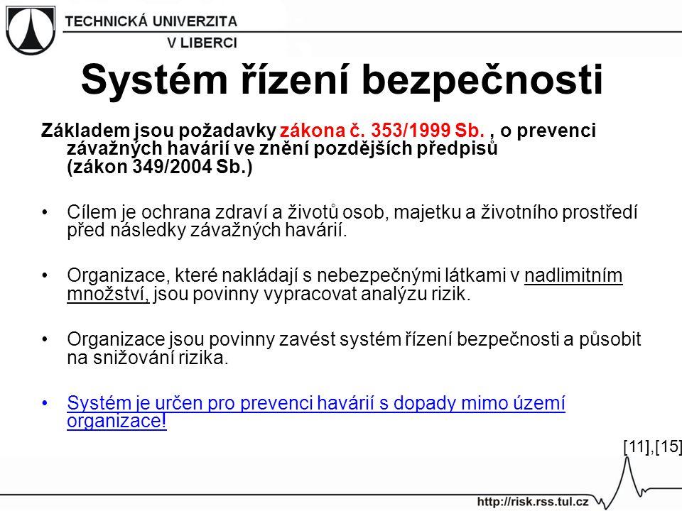 Systém řízení bezpečnosti Základem jsou požadavky zákona č. 353/1999 Sb., o prevenci závažných havárií ve znění pozdějších předpisů (zákon 349/2004 Sb
