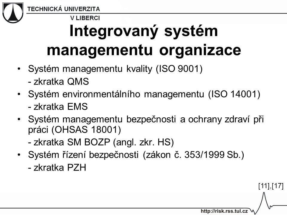 Integrovaný systém managementu organizace Systém managementu kvality (ISO 9001) - zkratka QMS Systém environmentálního managementu (ISO 14001) - zkratka EMS Systém managementu bezpečnosti a ochrany zdraví při práci (OHSAS 18001) - zkratka SM BOZP (angl.