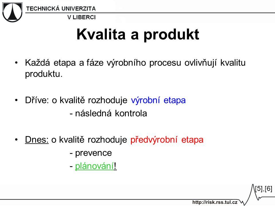 Druhy auditu Druh audituÚčel auditu Audit produktu Jak je systém účinný k jednomu danému produktu.