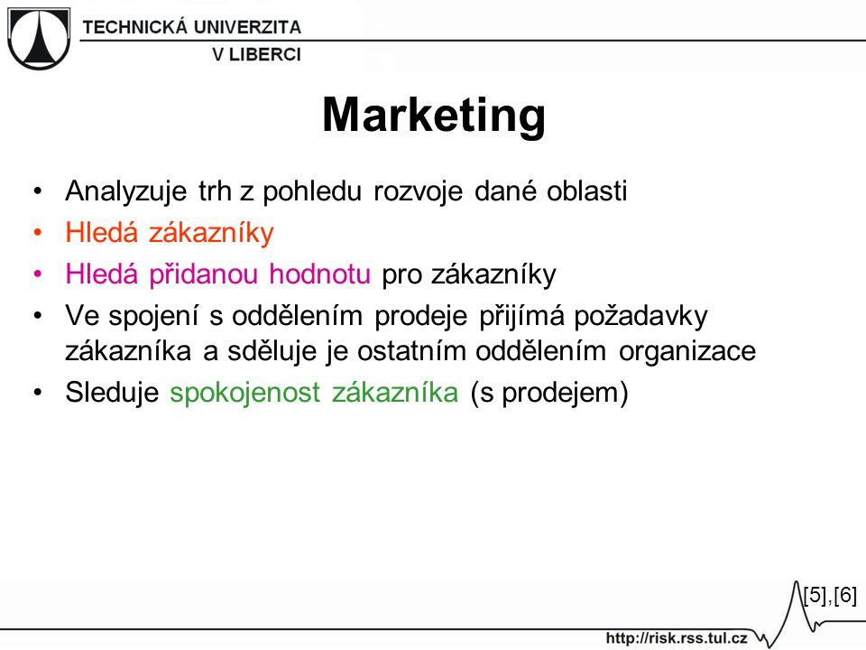 Marketing Analyzuje trh z pohledu rozvoje dané oblasti Hledá zákazníky Hledá přidanou hodnotu pro zákazníky Ve spojení s oddělením prodeje přijímá požadavky zákazníka a sděluje je ostatním oddělením organizace Sleduje spokojenost zákazníka (s prodejem) [5],[6][5],[6]