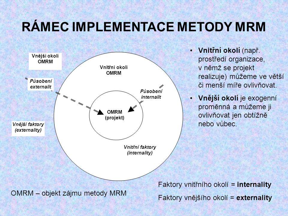 RÁMEC IMPLEMENTACE METODY MRM OMRM (projekt) Vnitřní okolí OMRM Vnější okolí OMRM Působení externalit Působení internalit Vnitřní faktory (internality) Vnější faktory (externality) Vnitřní okolí (např.