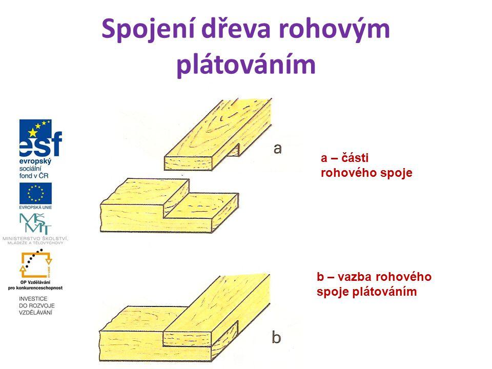 Spojení dřeva rohovým plátováním a – části rohového spoje b – vazba rohového spoje plátováním