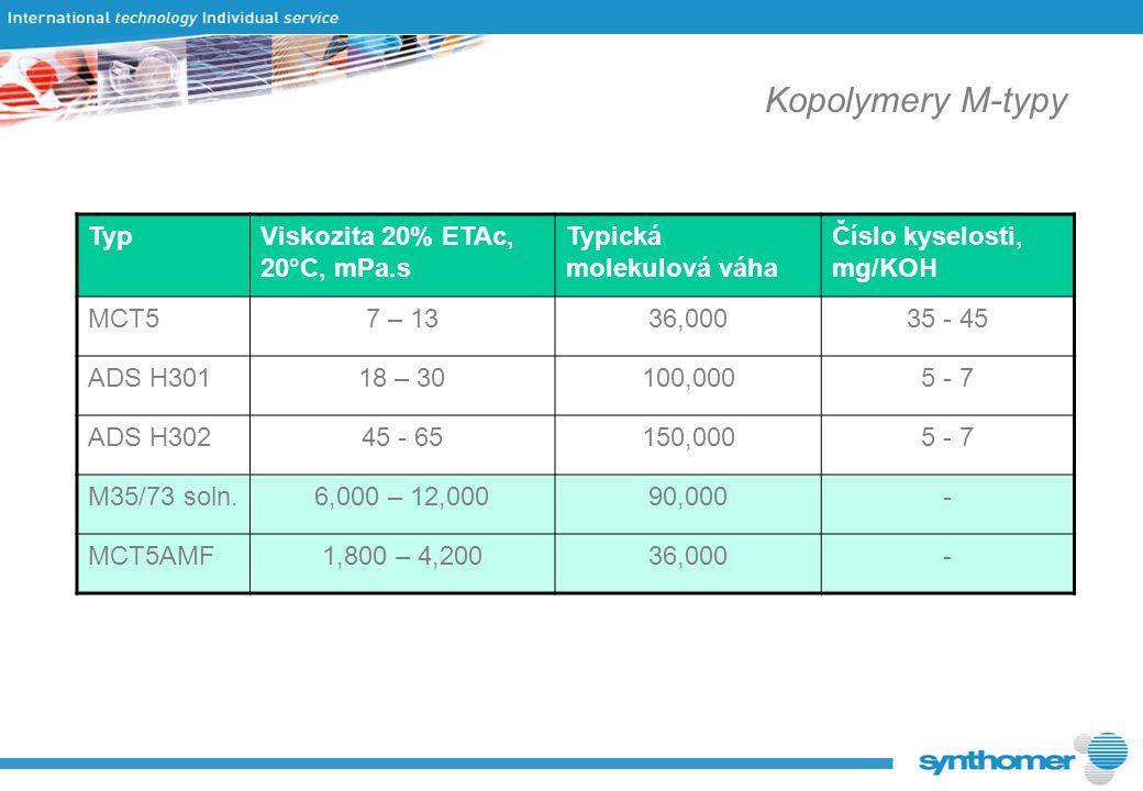 Kopolymery M-typy TypViskozita 20% ETAc, 20°C, mPa.s Typická molekulová váha Číslo kyselosti, mg/KOH MCT57 – 1336,00035 - 45 ADS H30118 – 30100,0005 - 7 ADS H30245 - 65150,0005 - 7 M35/73 soln.6,000 – 12,00090,000- MCT5AMF1,800 – 4,20036,000-