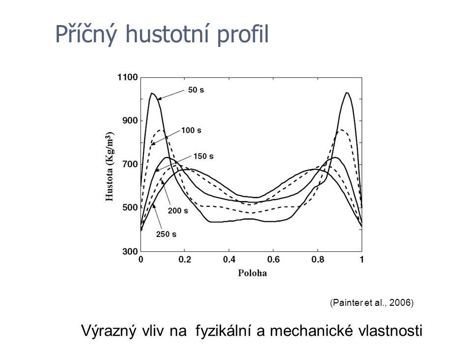 Příčný hustotní profil (Painter et al., 2006) Výrazný vliv na fyzikální a mechanické vlastnosti