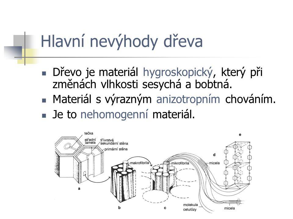 Hlavní nevýhody dřeva Dřevo je materiál hygroskopický, který při změnách vlhkosti sesychá a bobtná. Materiál s výrazným anizotropním chováním. Je to n
