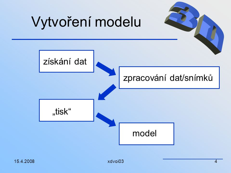 """15.4.2008xdvoi034 Vytvoření modelu získání dat zpracování dat/snímků model """"tisk"""""""