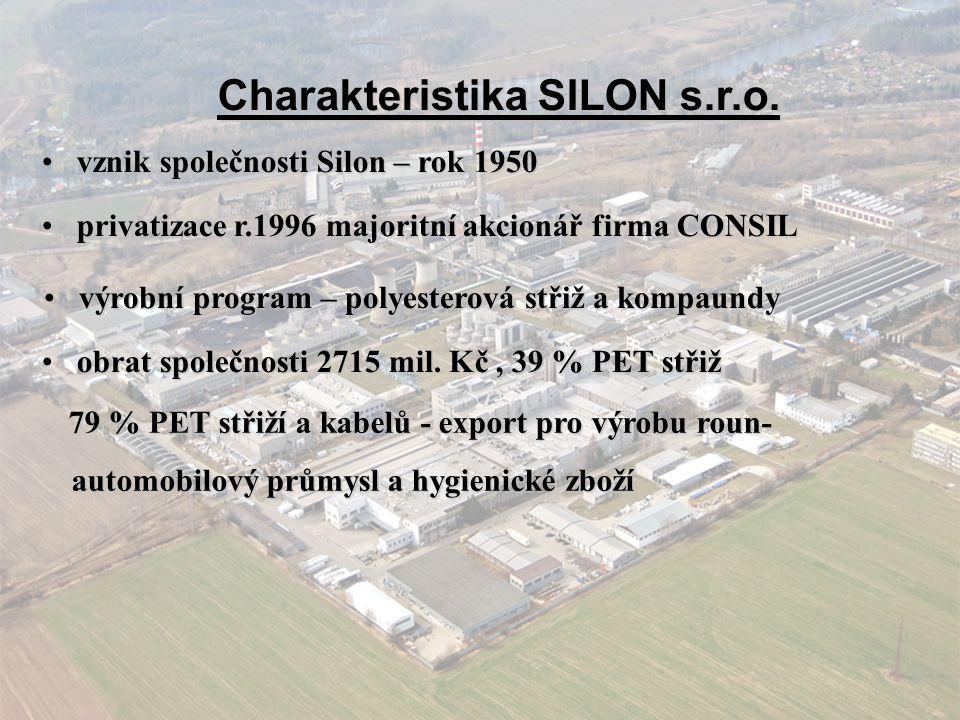 Charakteristika SILON s.r.o.