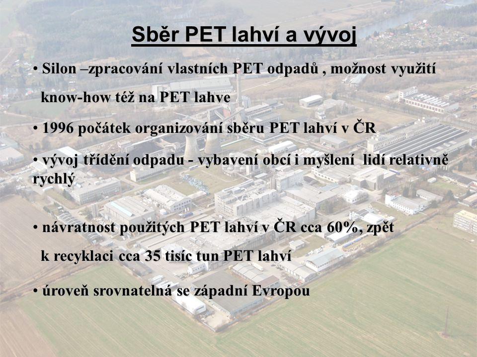 Sběr PET lahví a vývoj Silon –zpracování vlastních PET odpadů, možnost využití know-how též na PET lahve know-how též na PET lahve 1996 počátek organizování sběru PET lahví v ČR vývoj třídění odpadu - vybavení obcí i myšlení lidí relativně rychlý návratnost použitých PET lahví v ČR cca 60%, zpět k recyklaci cca 35 tisíc tun PET lahví k recyklaci cca 35 tisíc tun PET lahví úroveň srovnatelná se západní Evropou