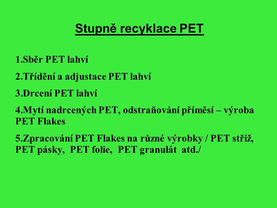 Stupně recyklace PET 1.Sběr PET lahví 2.Třídění a adjustace PET lahví 3.Drcení PET lahví 4.Mytí nadrcených PET, odstraňování příměsí – výroba PET Flak